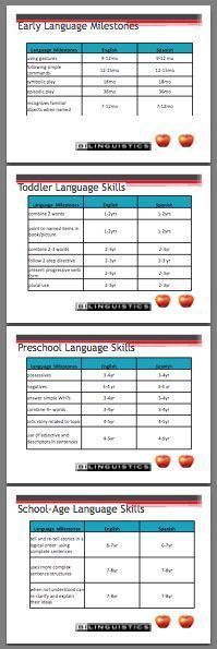 *Free Download* - Goals for Early Childhood to School-Age Children. For bilingual and monolingual children. These language skills should be achieved by all children regardless of home language. (Spanish Speech and Language Pathology and Therapy) Visit our website for more information and free resources: www.bilinguistics...