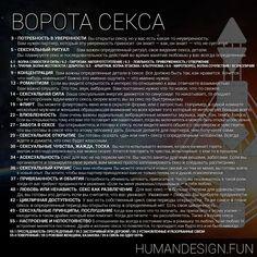 Human Design System, H Design, Chakra System, I Ching, Quantum Mechanics, Design Strategy, Astrology, Psychology, Relationship