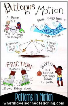 17 fun ideas and resources for teaching force and motion. Includes demonstrations, experiments, science stations, and lessons that will engage students in learning about balanced and unbalanced forces and patterns in motion. These teaching ideas will help Kid Science, Second Grade Science, Kindergarten Science, Middle School Science, Science Experiments Kids, Physical Science, Teaching Science, Science Education, Teaching Ideas