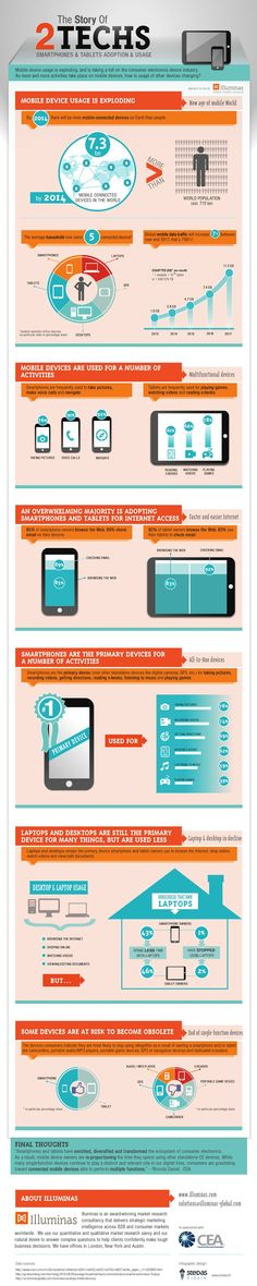 Devices rule:   Its pretty clear that multi-purpose mobile devices, tablets and smartphones, are taking over the world, but what figures stand behind it? Check out this infographic freshly released by Illuminas, a global market research company. The chart is based on recent Illuminas study conducted for theConsumer Electronics Association (CEA). The study /p