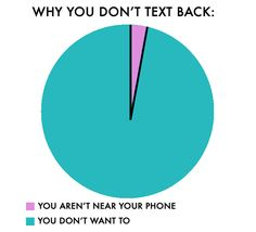 These Amazingly Honest Graphs Capture Anti-Social People Perfectly - https://voolas.com/amazingly-honest-pie-charts-capture-anti-social-people-perfectly/ #Awkward, #Life_Hacks, #People Funny, Life