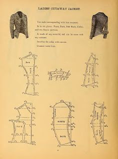 Ladies' Cutaway Jacket 1888 pattern