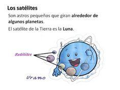 Fichas sobre el Sistema Solar | laclasedeptdemontse Smurfs, Teddy Bear, Science, Animals, Fictional Characters, Bingo, Homeschooling, Universe, Stickers