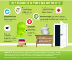 50 Free Android Apps Being Used In Education Right Now | Edudemic