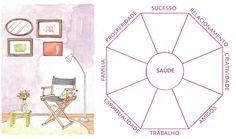 como-decorar-as-paredes-de-acordo-com-o-feng-shui