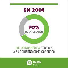 Desigualdad extrema en América Latina | Oxfam México