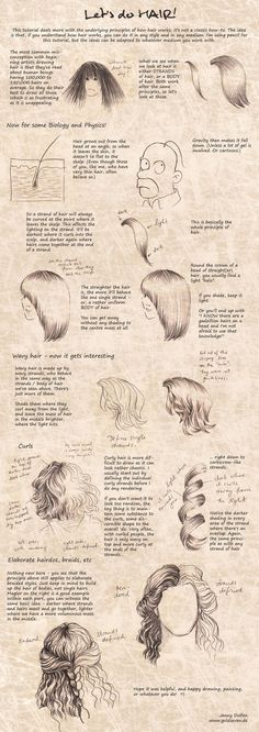 "Over the years, probably the most often posed request has been: ""Please make a hair tutorial one day!"" Well, here we are. This tutorial explains the basics of drawing hair and building it up out of..."