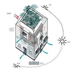 #architecture #axonometric #home #homecontext #landscape #illustration #architecturalimage #homeforfamily #homeconcept #aplusnoima Landscape Illustration, Floor Plans, Concept, Map, Cards, Maps