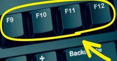 Sai a cosa servono i tasti sulla tastiera del computer? Computer Shop, Gaming Computer, Computer Keyboard, Alta Performance, Build Your Own Computer, Microsoft Word, Tech Sites, Desktop Computers, Science Projects