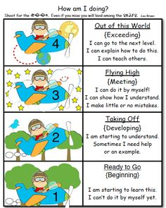 This is a student self-assessment rubric. The visuals will help your students understand the expectations of standards-based grading. This can be used for all subject areas. Student Self Assessment, Assessment For Learning, Student Data, Learning Goals, Formative Assessment, Mastery Learning, Kindergarten Assessment, Kindergarten Blogs, Student Goals