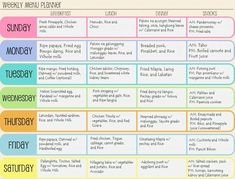 Filipino weekly meal plan for those looking for ulam ideas ...