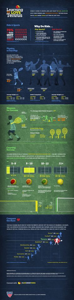 Learning to Love Tennis http://www.realsport.es