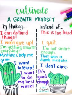 Growth mindset is everywhere in the education world right now, but that doesn't mean it's just a fad. Growth mindset is the idea developed by Carol Dweck that those with the belief that talent and intelligence are malleable, rather than fixed, perform better in school and in life. If we can teach our students that effort and perseverance matter more than inherent intelligence, we will have done a powerful thing. There are many ways to cultivate a growth mindset in your students, from ...
