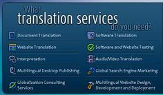 Knowledge works are a language translation agency providing translation services in 100 languages. We translate your documents, reports, manuals, websites, proofreading, editing and software.