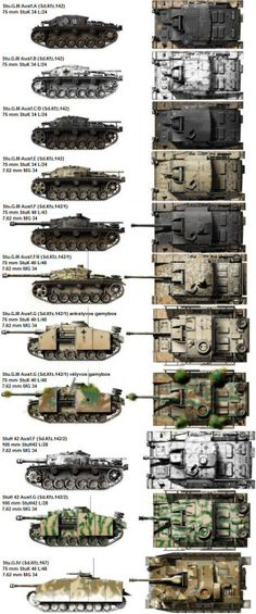 German tanks of world war 2