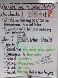 reading comprehension strategies anchor charts - Google Search
