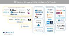 CBInsights_AI-in-finance  #AI #Startup #Artificial #Intelligence #Landscape #FinTech