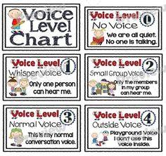 Voice Level Chart Cards Set