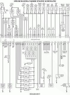 9 Best Nissan Quest images | Nissan quest, Nissan, Cool vans 1996 ford f150 wiring diagram Pinterest