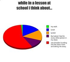 Haha that is wat I am thinking in class