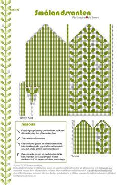 Knitting Charts, Knitting Stitches, Baby Knitting, Knitting Patterns, Knitted Mittens Pattern, Knit Mittens, Mitten Gloves, Crochet Chart, Knit Crochet