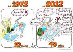 medical cartoons | CARDIOLOGY CARTOONS | The Tau Index Medical Cartoons