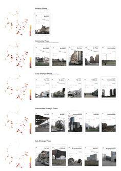 – Urban Set-Aside – Studio Two – Relational Architecture - Architektur Architecture Drawing Sketchbooks, Architecture Mapping, Architecture Panel, Urban Architecture, Timeline Architecture, Architecture Posters, Architecture Diagrams, Design Museum London, Urban Design Diagram