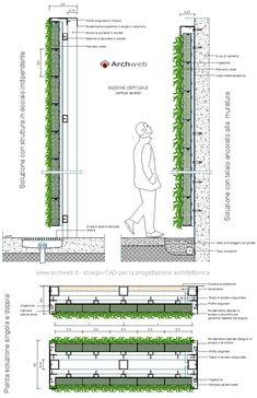 Architecture Concept Drawings, Landscape Architecture Design, Green Architecture, Sustainable Architecture, Architecture Details, Vertikal Garden, Green Facade, Vertical Garden Wall, Detailed Drawings