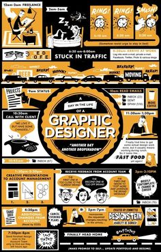 A humorous look at the daily life of a graphic designer – super deadlines, tons of work, frantic environment and (hopefully) good pay.