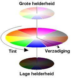 A.-Kleurhelderheid word groter naarmate ket percentage zwart in de kleur afneemt.