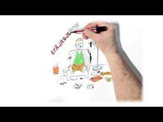 2 Oppiminen ja tarkkaavuuden vaikeudet - YouTube