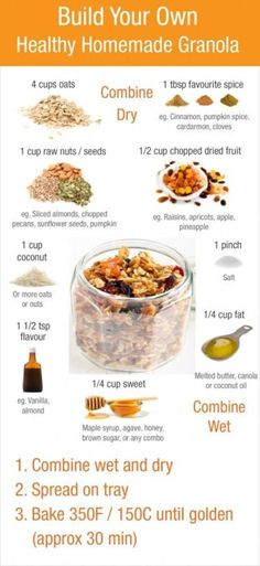 Build Your Own Homemade Healthy Granola - I put this guide together to mix and match to make your own granola with what you like and have in your pantry. I hope you enjoy it! made granola many a time but like some new ideas :) Healthy Recipes, Healthy Snacks, Snack Recipes, Healthy Eating, Cooking Recipes, Clean Eating, Healthy Drinks, Healthy Granola Recipe, Fruit Snacks