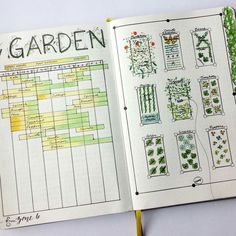 Throwback Thursday to this awesome gardening layout by ? We're swimming in mangoes here! What's blooming in your garden? Garden Journal, Nature Journal, Book Journal, Journal Ideas, Garden Care, Container Gardening, Gardening Tips, Planer Layout, Backyard Plan