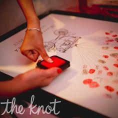 Guest finger print