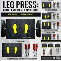 to Change Leg Press Foot Variations for Total Leg Training - True Bodybuildi. to Change Leg Press Foot Variations for Total Leg Training - True Bodybuildi. Fitness Workouts, Fitness Motivation, Training Fitness, Training Motivation, Fun Workouts, At Home Workouts, Fitness Legs, Dream Motivation, Cardio Gym