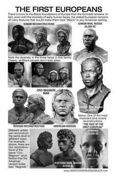 SELON UNE ETUDE, L'HOMME A LA PEAU BLANCHE N'EXISTERAIT QUE DEPUIS 8000 ANS EN EUROPE – AFRIKHEPRI-Révolution des consciences