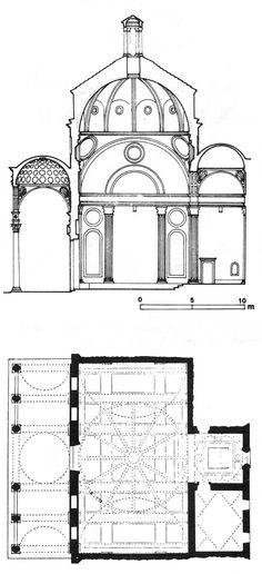 capilla pazzi . f. brunelleschi . 1429-61