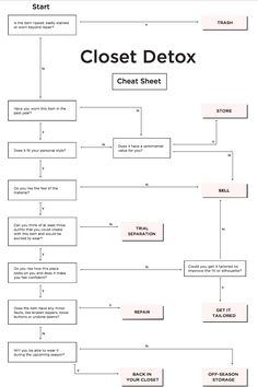 How to Organize Your Closet (and Life) With One Chart via @WhoWhatWearUK