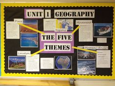 Five themes of Geography bulletin board