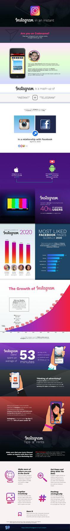 Instagram 2020: Alles, was du über die Social-Plattform wissen musst   OnlineMarketing.de Social Media Services, Social Media Content, Social Networks, Erp System, Instagram Facts, Instagram Marketing Tips, Social Marketing, Affiliate Marketing, Media Marketing