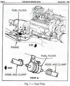 schema impianto elettrico ktm 125 exc ktm albi pinterest ktm 125 79 Wiring Diagram Corvetteforum Chevrolet Corvette Forum how to install a fuel pressure gauge in a crossfire engine corvetteforum chevrolet corvette 1979 Corvette Wiring Schematic