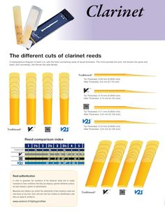 Bb Clarinet Reeds - Vandoren V21 Bb Clarinet Reeds - Box of 10 - JUST RELEASED!! Can anyone please explain this reed tip heel comparison to me?