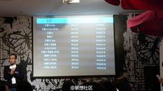 Mola: Una filtración nos confirma los teléfonos de Lenovo que recibirán Android 6.0