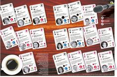 Bancada antioqueña, sin brillo y de bajo perfil, busca reelegirse Entre las leyes que los antioqueños han impulsado en el Congreso, como bancada, se destaca la de la celebración de los 100 años del equipo Deportivo Independiente Medellin.