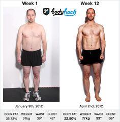 low fat vegan diet maximum weight loss