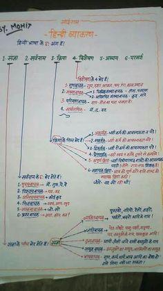 General Knowledge Book, Gernal Knowledge, Knowledge Quotes, Lesson Plan In Hindi, Hindi Language Learning, Sanskrit Language, English Phrases, English Verbs, Learn Hindi