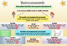 Afrikaans Language, Collective Nouns, Exam Papers, Study Materials, Home Schooling, Grade 1, How To Apply, Free Worksheets, Teacher