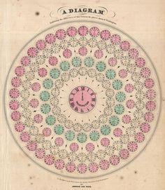 1866_Johnson_Chart_of_World_Time_Zones,_from_Washington_-_Geographicus_-_TimeZones-johnson-1866.jpg 3,043×3,500 pixels