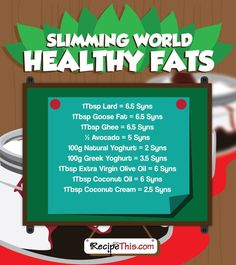 Slimming World | The Slimming World Natural Fats Syns brought to you by RecipeThis.com