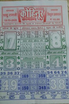 Lucky Numbers For Lottery, Kalyan Tips, Nepal, Periodic Table, Bullet Journal, Periodic Table Chart, Periotic Table